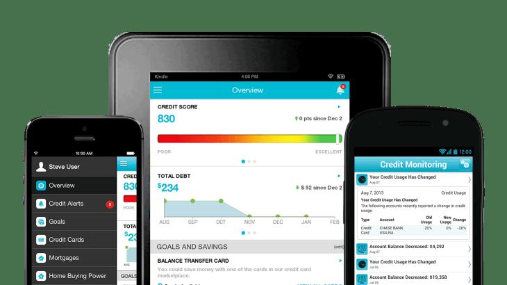 credit sesame app
