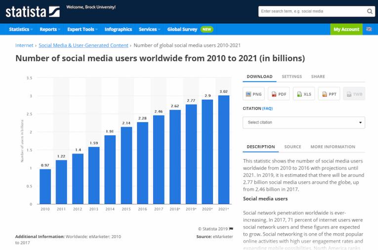 social media users chart