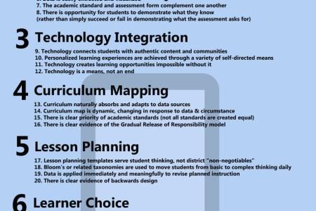 Financial Business Plan Template Excel » technology integration ...