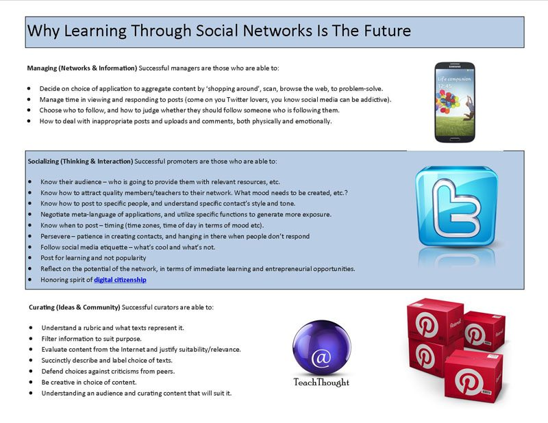 learning-through-networks-sized
