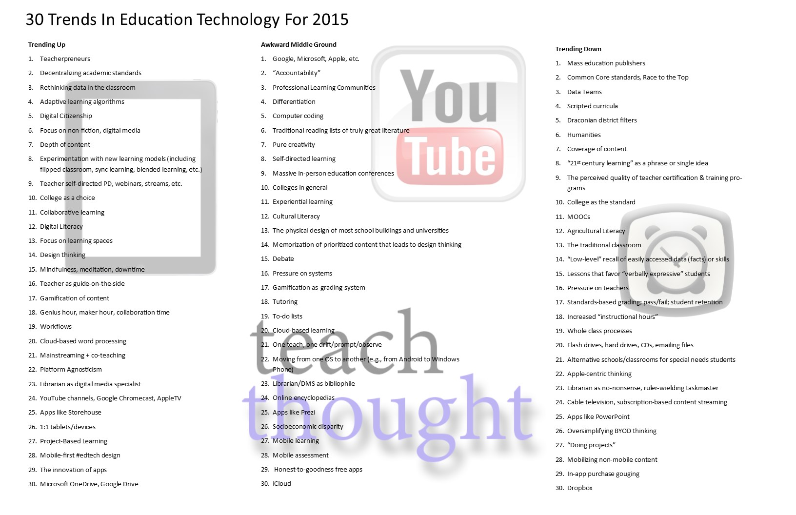 trends-in-education-technology-for-2015
