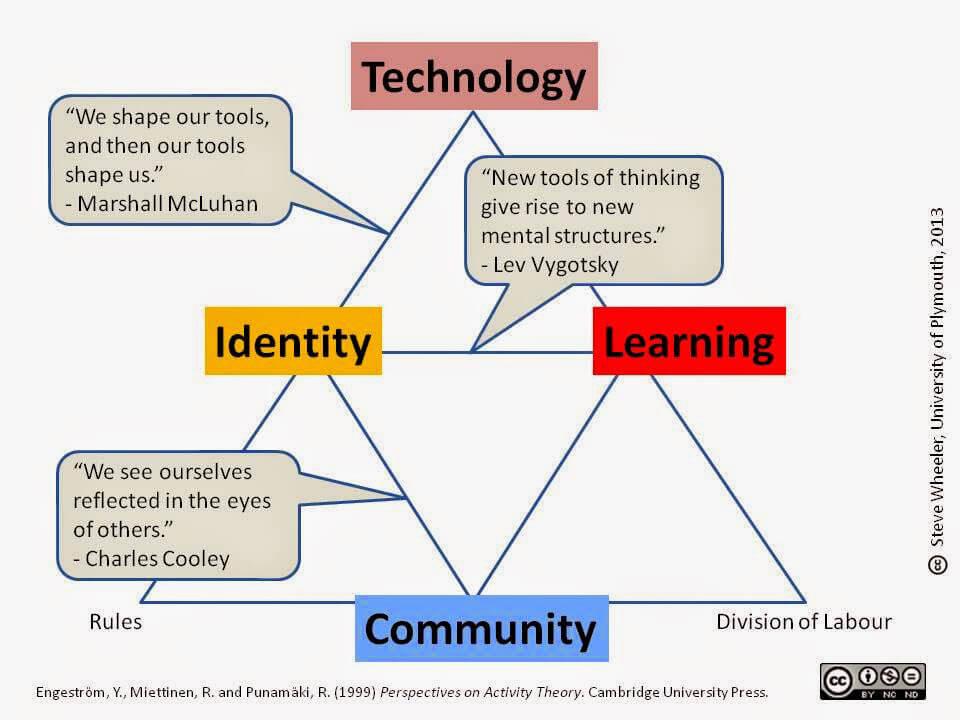 activity-learning-fi