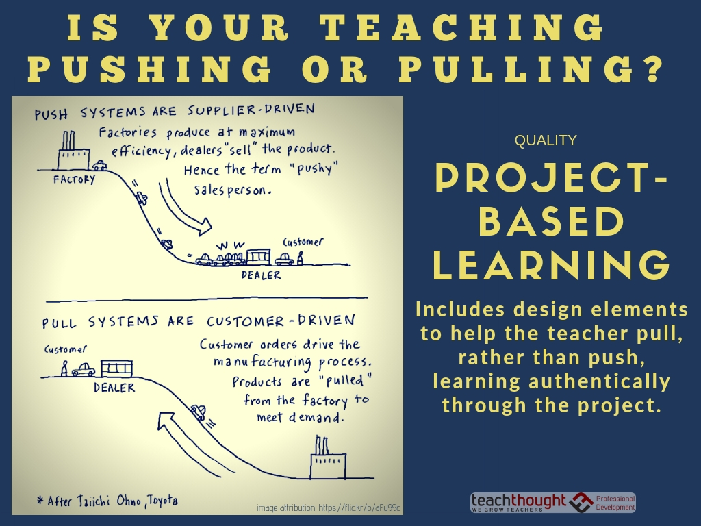 Are You Pushing Or Pulling Students In Your Classroom