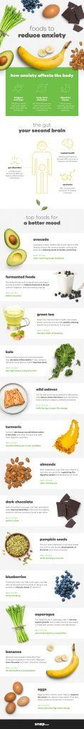foods to reduce anxiety infographic