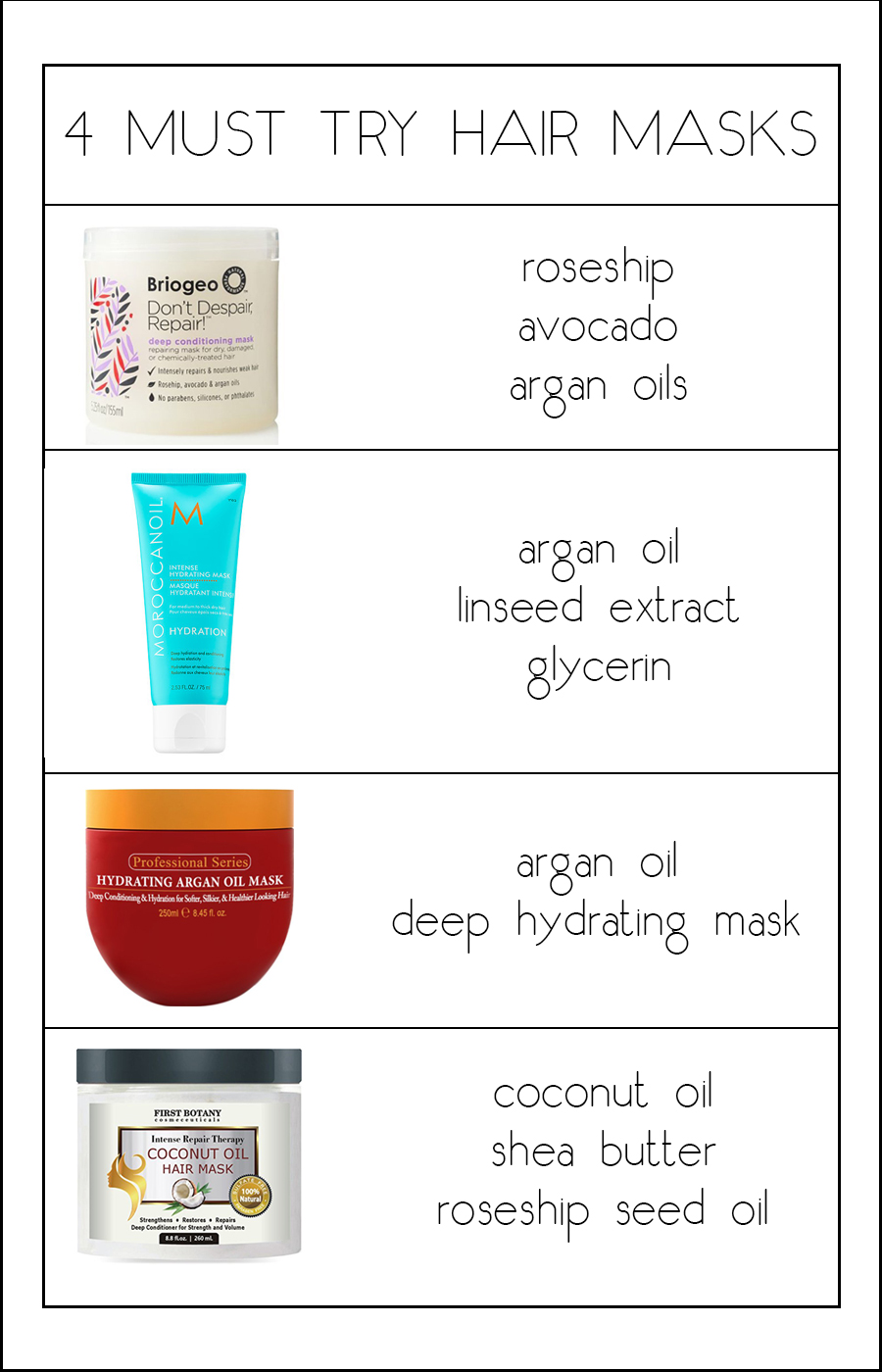 4 must try hair masks for dry, damaged hair