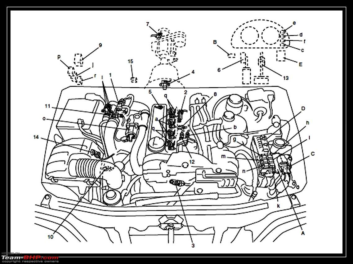 suzuki samurai engine wiring diagram