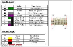 Ertiga DIY: Installing a 2DIN Stereo with Bluetooth