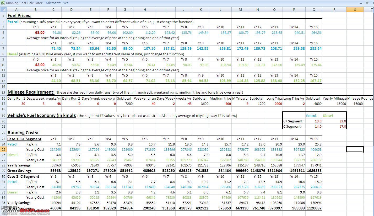 Attached Fuel Cost Calculator Including A Comparison