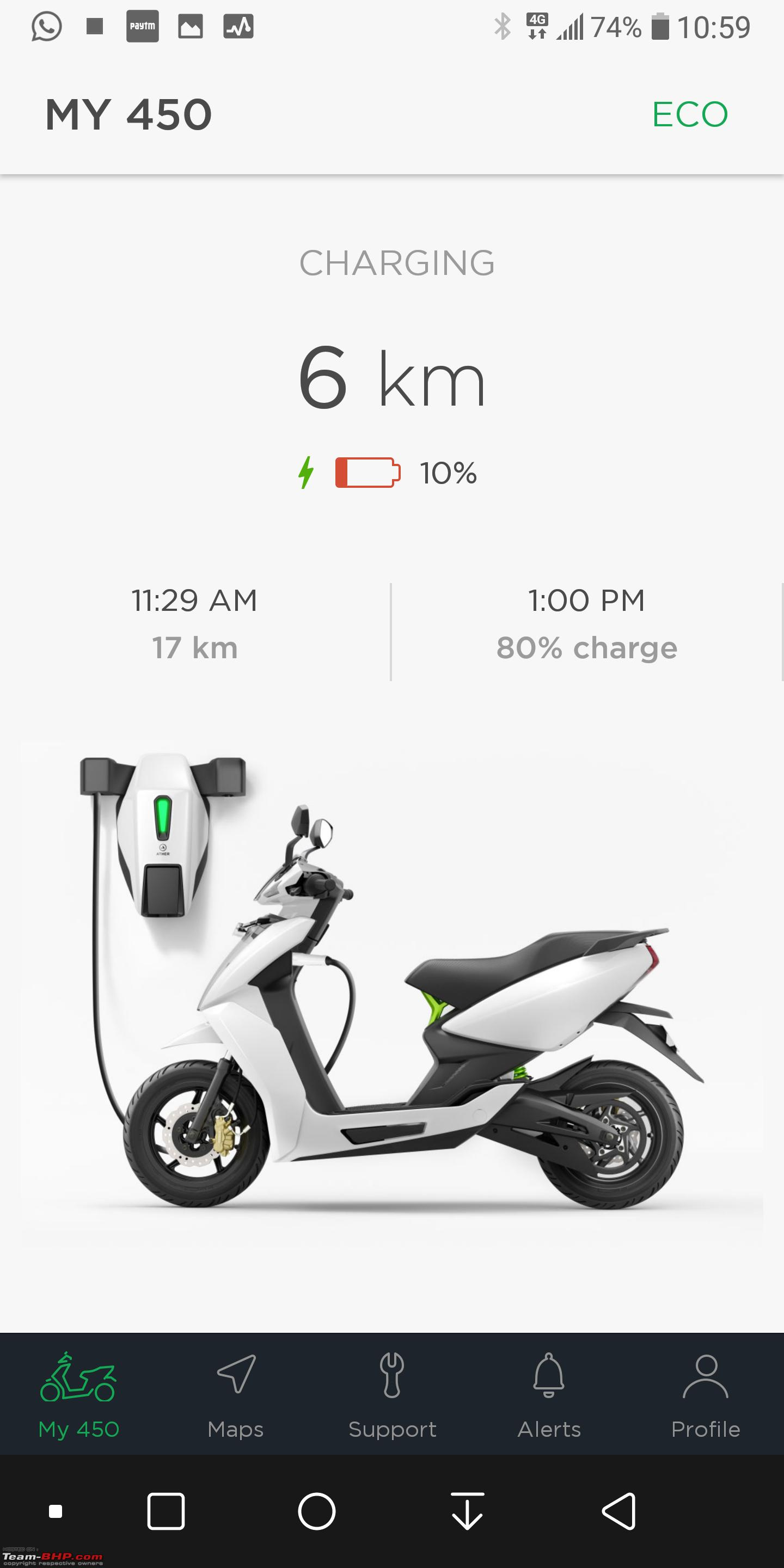 Fast Electric Scooters