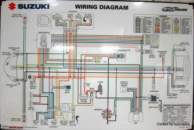 wiring diagram chopper motorcycle wiring diagram basic motorcycle wiring diagram symbols home diagrams