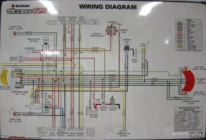 Wiring diagrams of Indian twowheelers  TeamBHP
