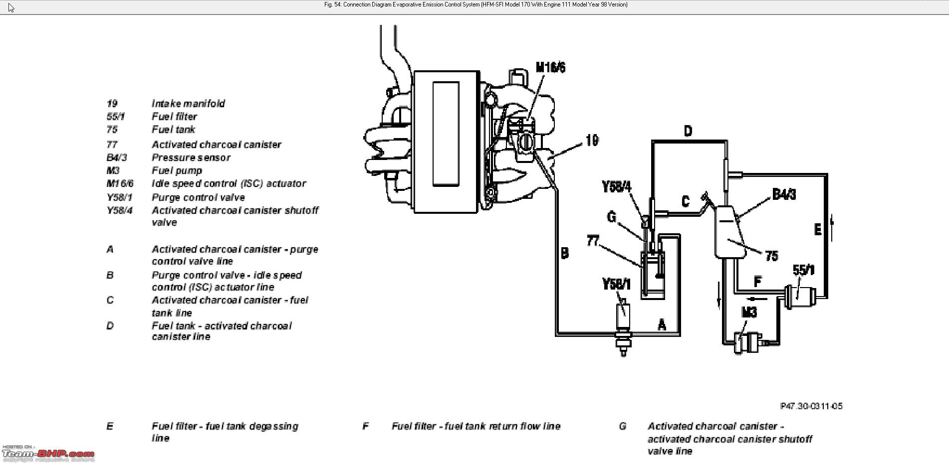 1253365d1403573633 mercedes w124 e class support group screenhunter_105 jun. 23 20.47?resize\\\\\\\\=665%2C326 wonderful dayna peavey bass wiring diagrams images wiring  at readyjetset.co