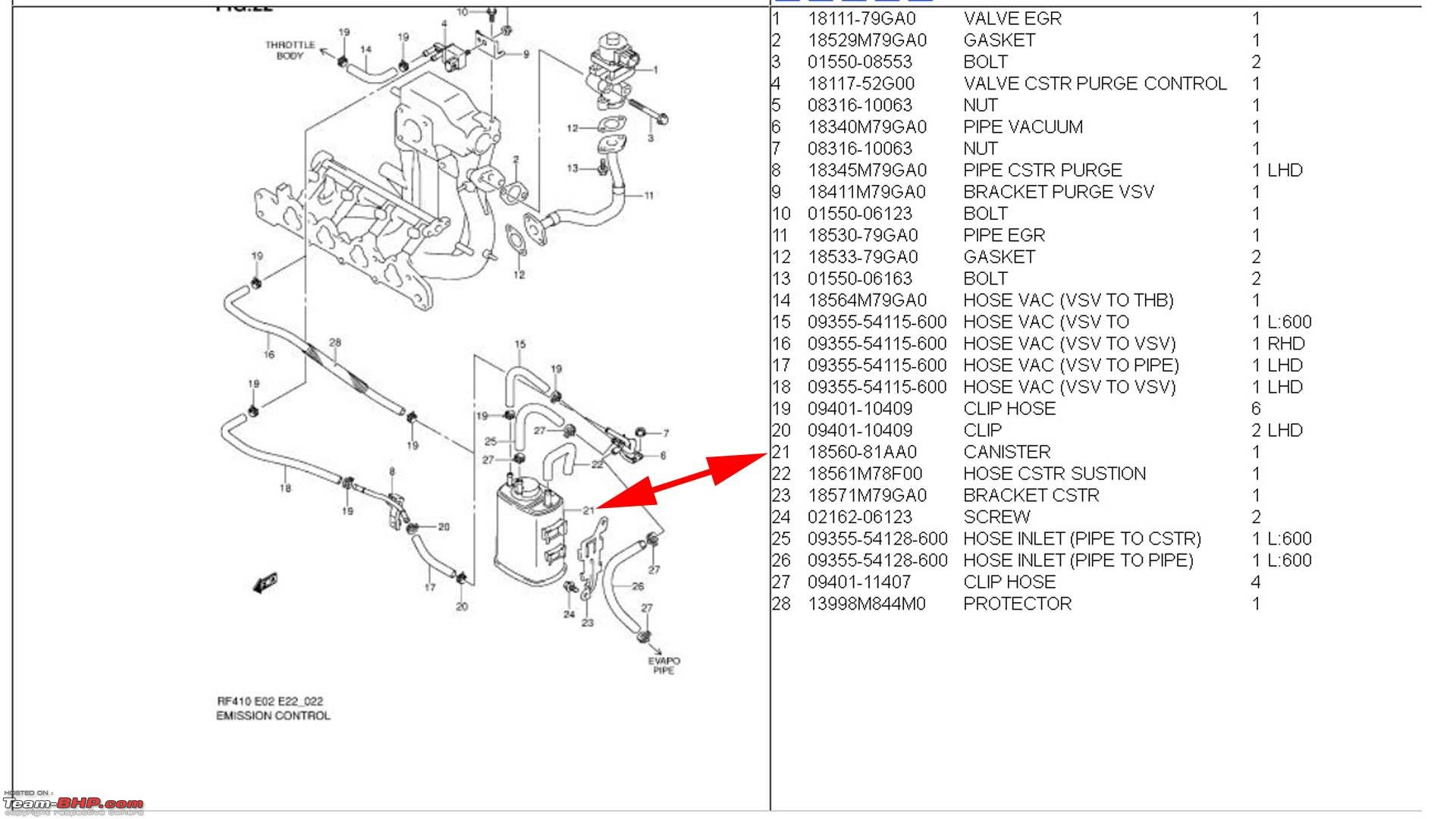 Ford Ikon Service Manual