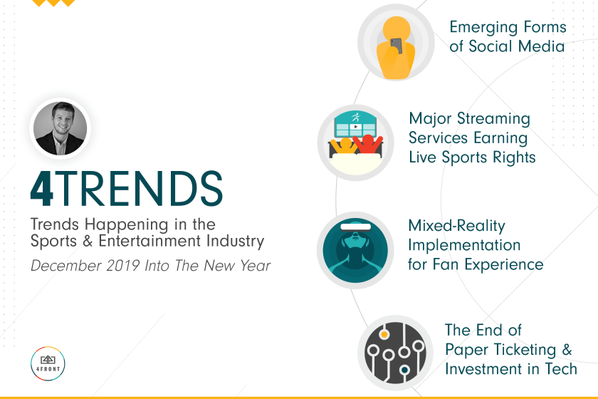 4TRENDS December 2019, 4TRENDS, sports biz, sports business, sports marketing, tik tok, mixed reality, AR, VR, jared levin, OTT, streaming services