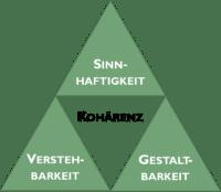 Solutogenetische Grundregeln
