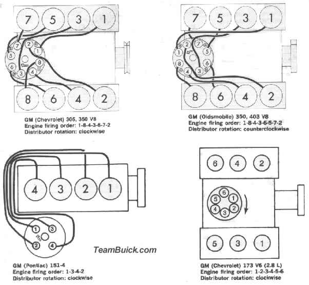 engine_wiring_2 olds 350 plug wire diagram 1991 chevy 350 firing order \u2022 45 63 74 91 plug wire diagram 350 chevy at bakdesigns.co
