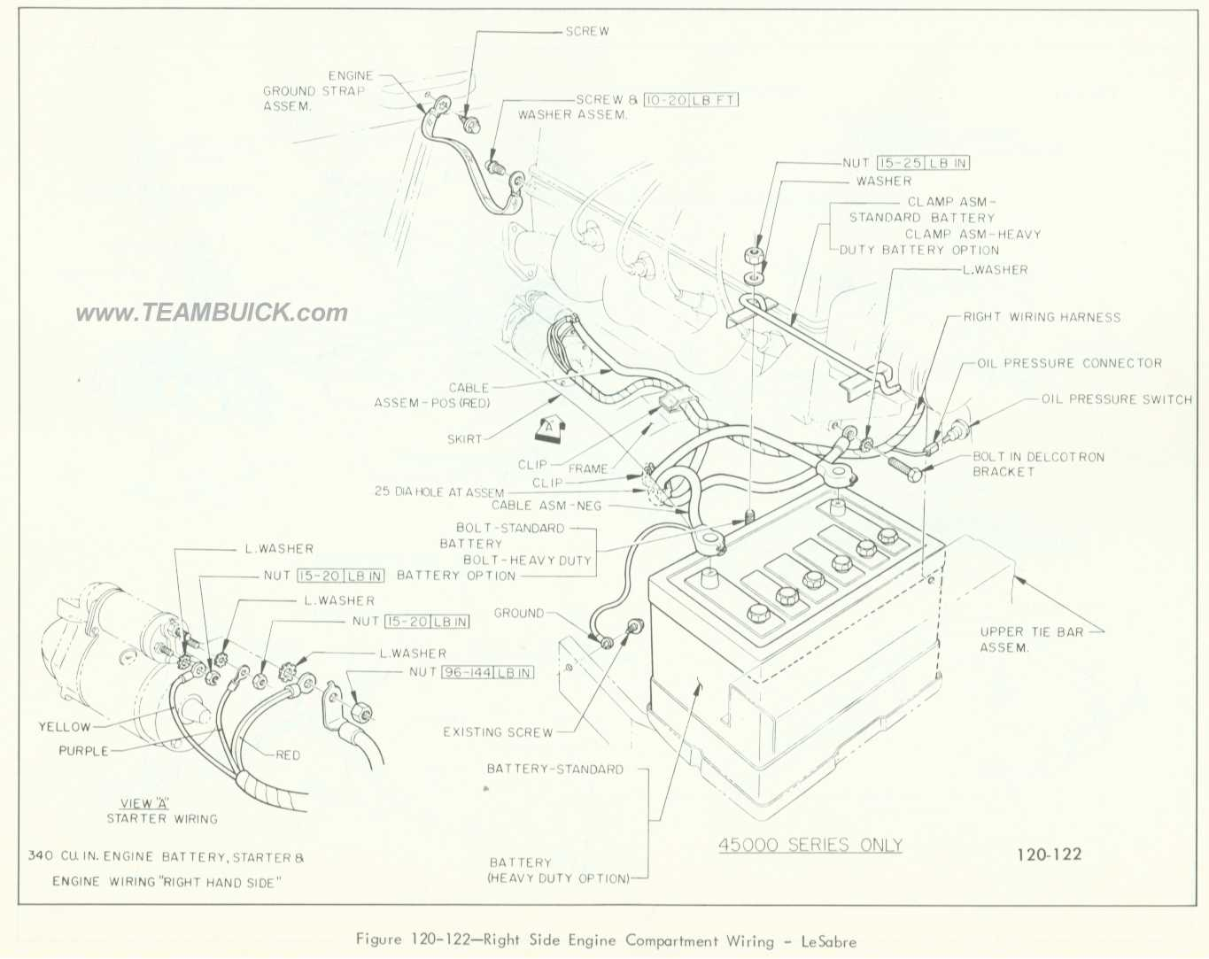 Buick Lesabre Right Side Engine Compartment Wiring