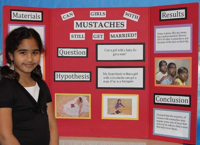 8th Grade Makeup Science Fair Projects | Makeupview co