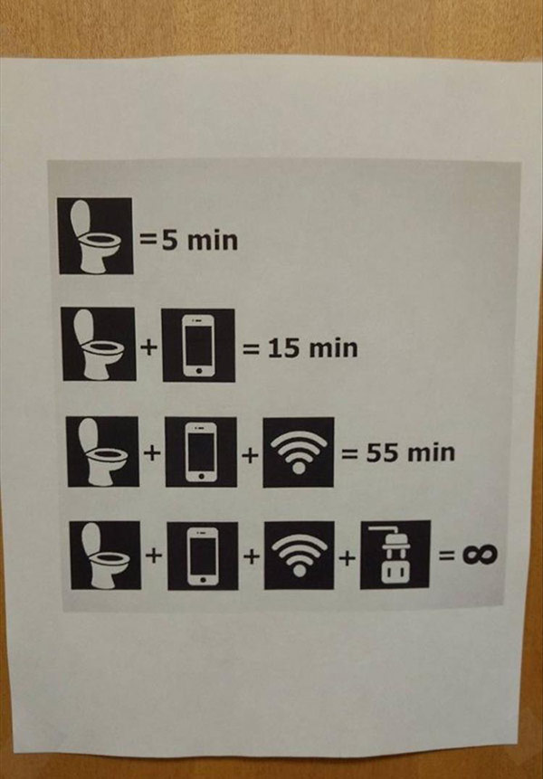 33 Funny Pics ~ Time spent on the toilet sign