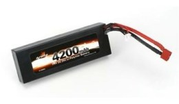 Dynamite 4200mah Lipo