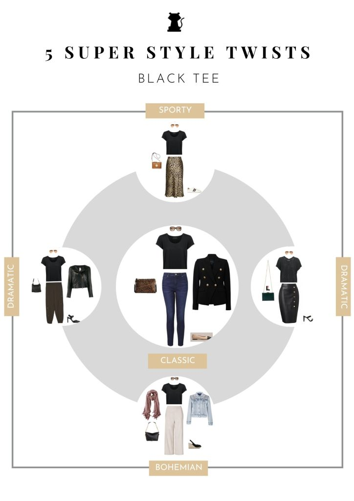 5 Super Style Twists to Style A Black Tee
