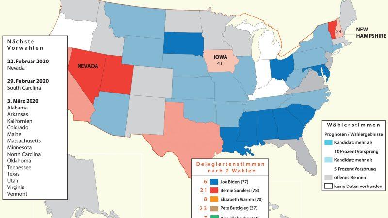 Demokratische Vorwahlen : Zustimmung für Biden sinkt, Bloomberg mit Zuwachs