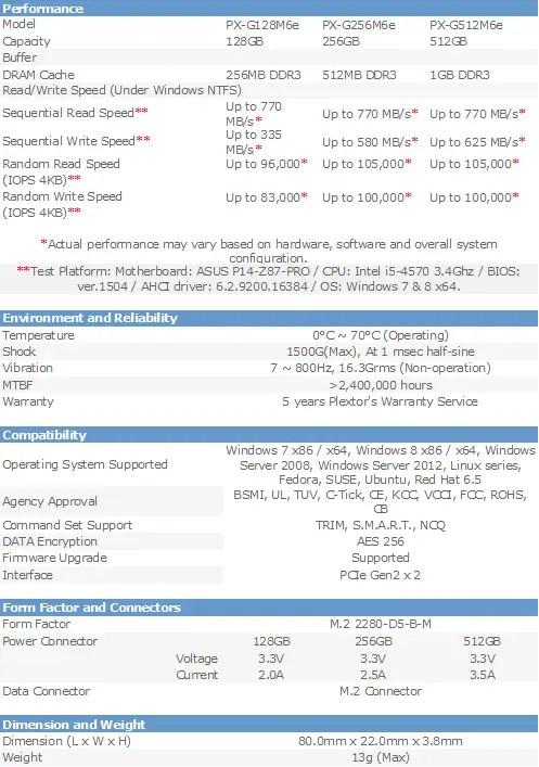 Unboxing & Review: Plextor M6E M 2 2280 256GB PCI Express SSD (PX
