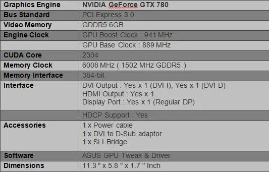 Unboxing & Review: ASUS STRIX GTX 780 OC Edition 2