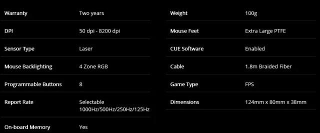 Unboxing & Review: Corsair Gaming Sabre Laser RGB Gaming Mouse 2