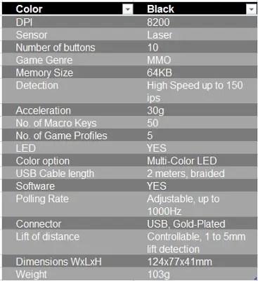 Unboxing & Review: Tesoro Thyrsus Laser Gaming Mouse 44