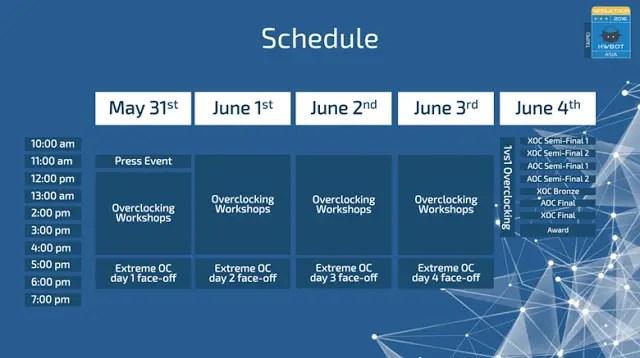 HWBOT Overclocking World Tour Press Conference at COMPUTEX 2016 6