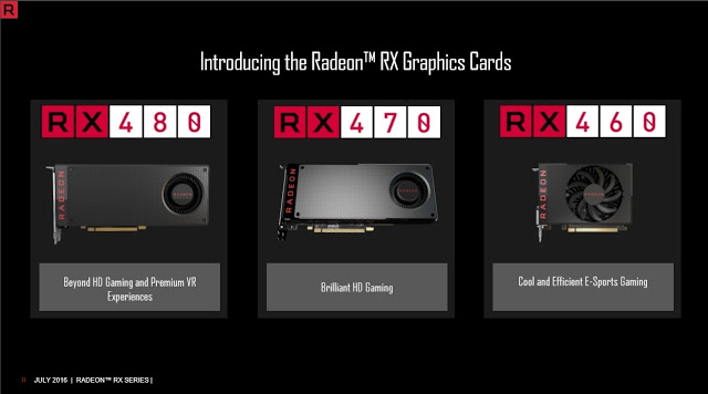 AMD Revealed The Performance Numbers For Radeon RX 470 and Radeon RX 460 9