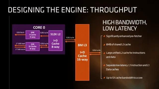 "AMD's Latest ""Zen"" Offers 40% More Performance Over ""Excavator"" 2"