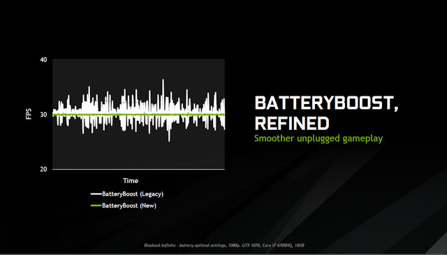 NVIDIA Brings Desktop Graphics Performance To Gaming Notebooks With Pascal GPU 7