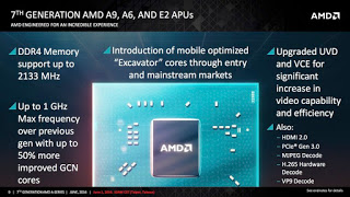AMD Announces Availability of First DesktopSystems with  7th Generation AMD A-Series Processors 15