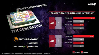 AMD Announces First Desktops Featuring 7th Generation AMD PRO Processors Delivering Enterprise-Class Performance for Business Critical Experiences 25