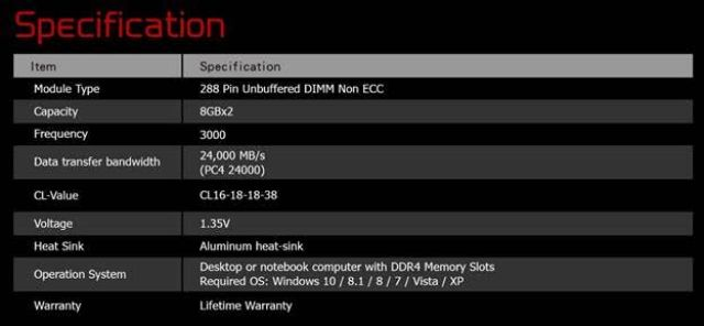 Team Group Officially Announces Its ROG Certified T-FORCE DARK Series Memory Kit 2