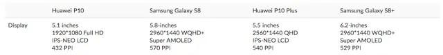 Buy: Huawei P10/P10 Plus VS Samsung Galaxy S8/S8+ 4