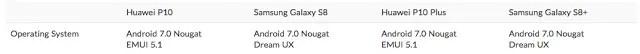 Buy: Huawei P10/P10 Plus VS Samsung Galaxy S8/S8+ 9