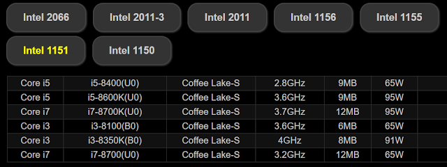 Intel Rumored To Launch 8th Gen Coffee Lake-S CPU This Coming October 5th 3