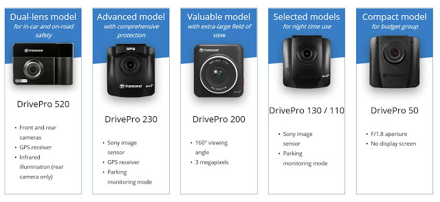 Transcend Offers Tips On Choosing The Right Dashcam For Your Needs 8