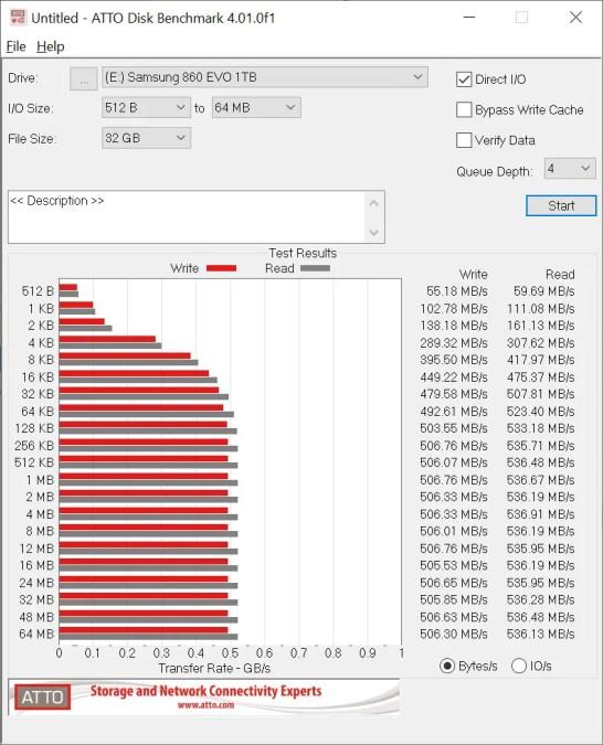 ATTO Disk Benchmark Samsung 860 EVO 32GB (1)
