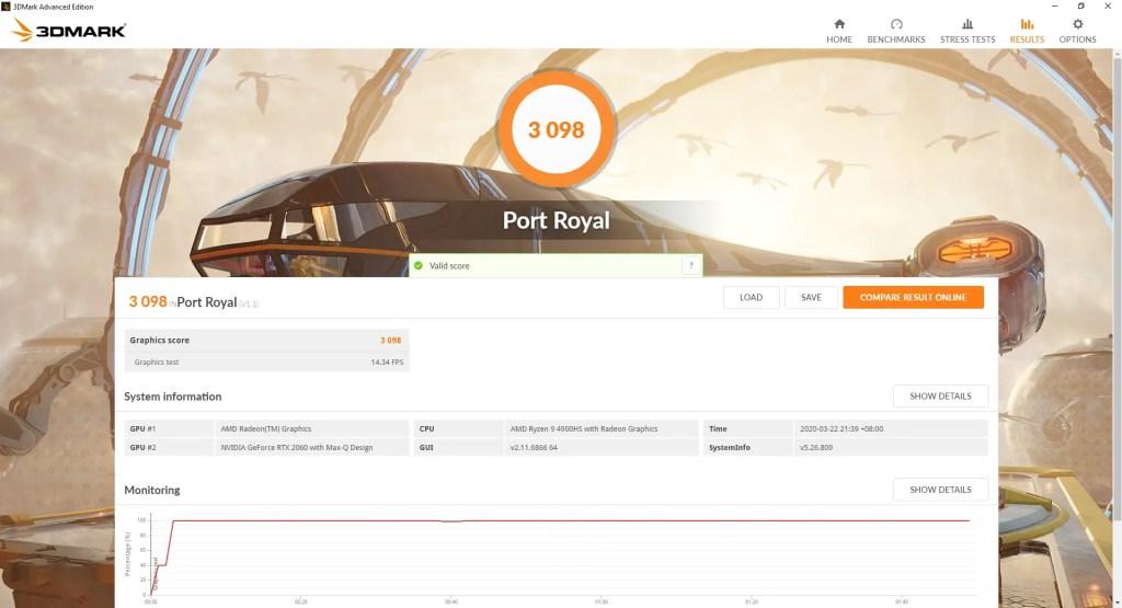 "Review - ASUS ROG Zephyrus G14 GA401IV (R9-4900HS   RTX 2060   16GB DDR4-3200   1TB NVMe SSD   14"" FHD IPS 120Hz) 14"
