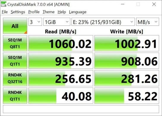 ROG Strix Arion External USB C Storage Test