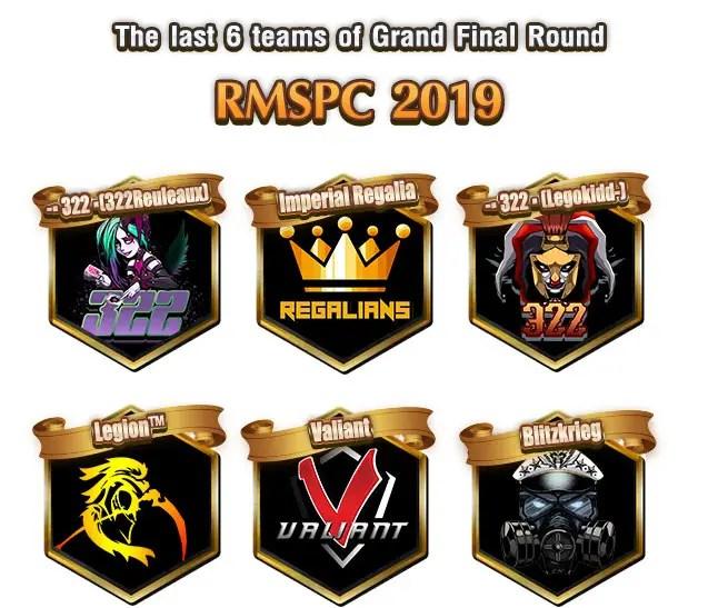 RMSPC 2019 6 Finalist Guilds