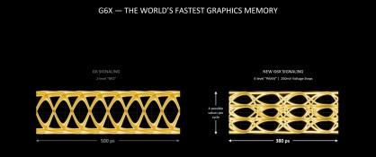 GeForce RTX 30 series GDDR6X memory