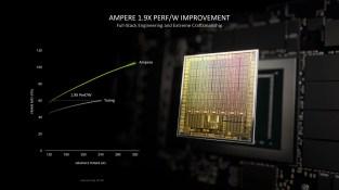 GeForce RTX 30 series performance per watt gain