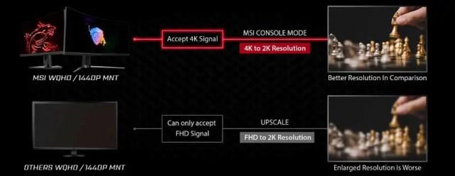 MSI Console Mode Comparison