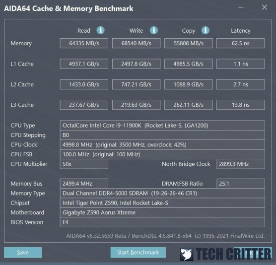 Intel i9 11900K DDR4 5000 CL19 AIDA64