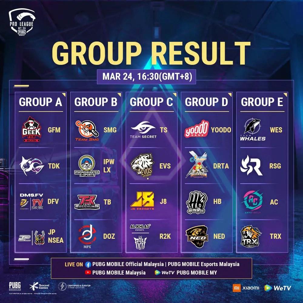 PUBG MOBILE Pro League MYSG Season 3 Draw Result